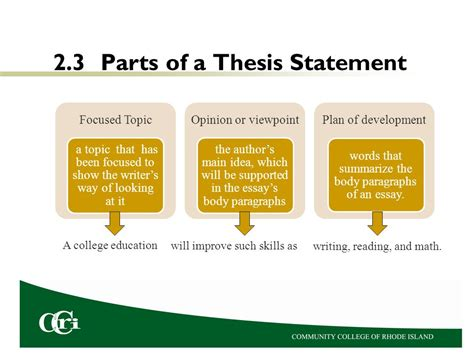 parts of a dissertation 3 parts of an academic essay stonelonging cf