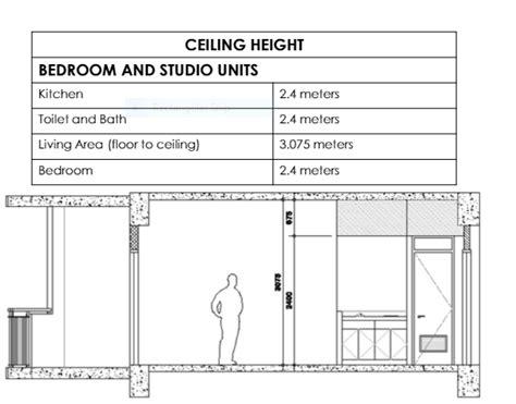 1 floor height in meters standard height from floor to ceiling in meters www