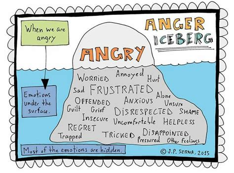 anger management tools for kids 73 best anger management activities for children images on