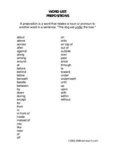 Comword list prepositionsa preposition is a word that relates a noun