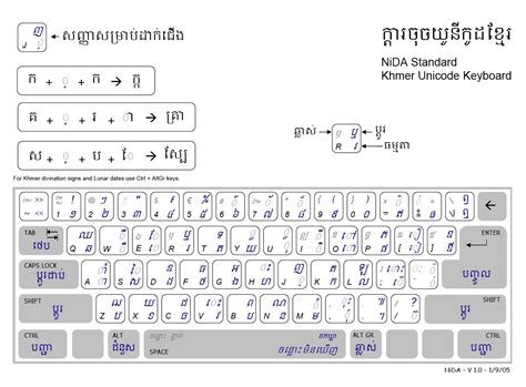 layout download mac how to set up khmer unicode for mac ក ព ល it