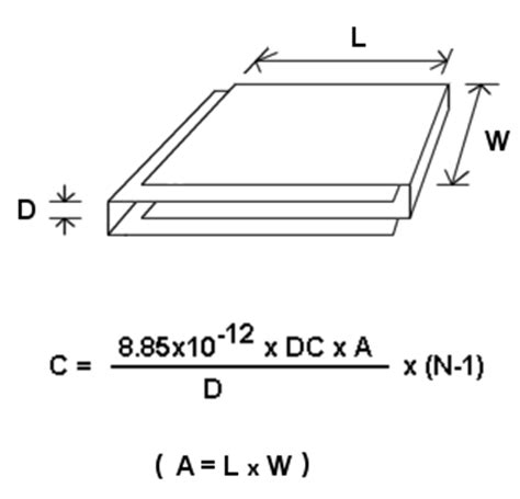 plate capacitor calculator flat plate capacitance calculator electronic products