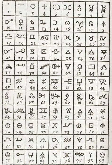 typography symbols alchemy symbols typography font alchemical symbols vintage printable alchemy