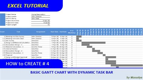 gantt chart excel tutorial how to make a gantt download how to create a basic excel gantt chart with dynamic ta