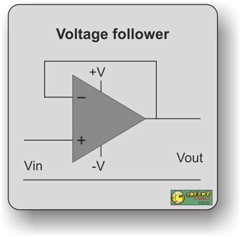 high input impedance capacitor coupled voltage follower high input impedance capacitor coupled voltage follower 28 images beyond the dmm components