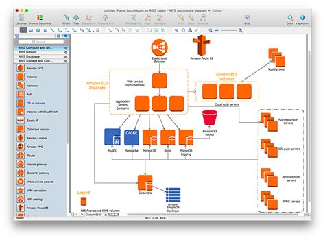 create software architecture diagram creating aws architecture diagram conceptdraw helpdesk