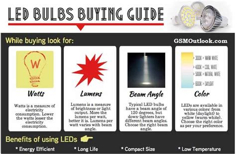 led light bulbs buy tips to buy led light bulbs gsmoutlook