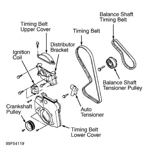 how to change alternator belt mitsubishi eclipse 00 05 mitsubishi fan belt diagram mitsubishi free engine image for user manual download