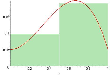 imagenes matematicas gif 21 gifs que te ense 241 an matem 225 ticas mejor que tu maestro
