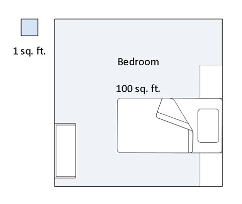 squar foot how big is 100 square feet bedroom image search results