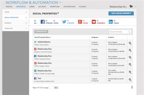 srm workflow basics of oracle srm workflow automation relationship one