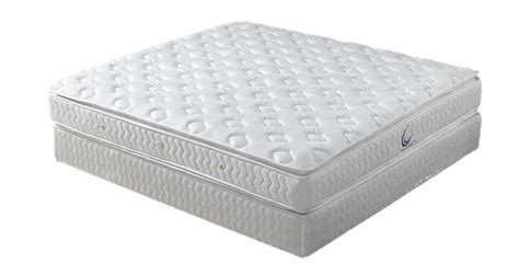 The Cheapest Mattress How To Choose Cheap Mattresses For Sale The Best