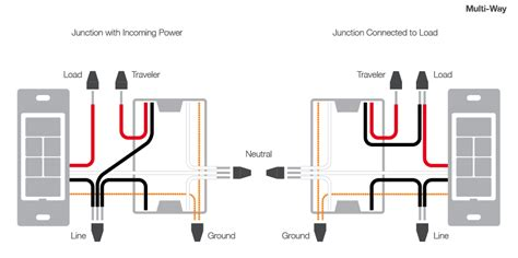 lutron 3 way wiring diagram led lutron just another
