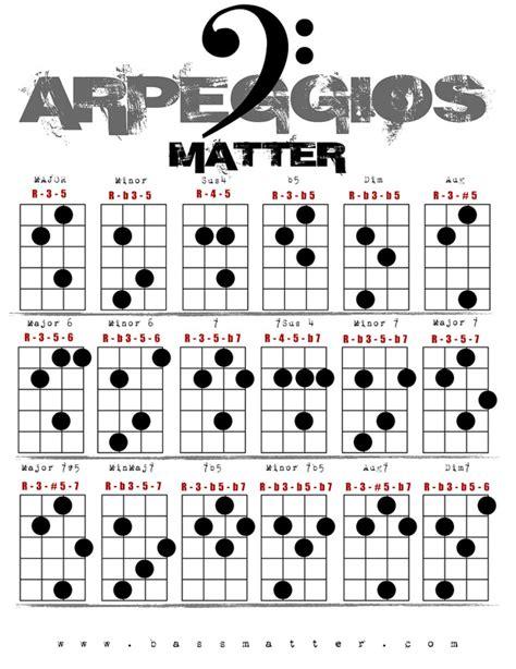 bass navigation complete fretboard mastery modern bass player books free bass charts bass matter