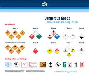 erg guide icao welcome to my dangerous goods world