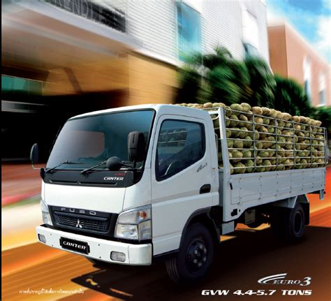 Mitsubishi Fuso Th 81 ร ว วรถบรรท ก mitsubishi fuso canter 4 ล อ 6 ล อ ขนาดเล ก