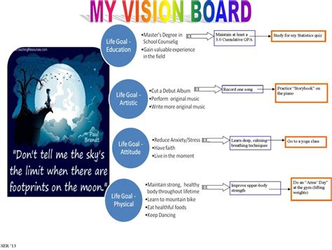 Resume Sample Last Page by Best Photos Of Vision Board Examples Create Vision Board