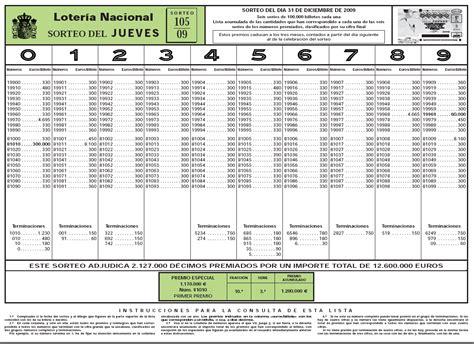 datos de la loteria de hoy lista loter 237 a nacional jueves 31 12 09 blog loteriass com