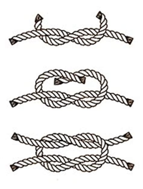 How To Tie A Square Knot Step By Step - drawing illustration on how to tie a square knot rhett