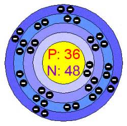 Krypton Protons Neutrons And Electrons Chemical Elements Krypton Kr
