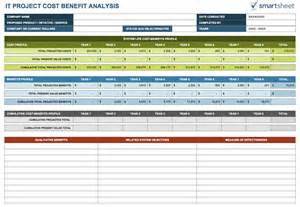 cost analysis comparison template free cost benefit analysis templates smartsheet