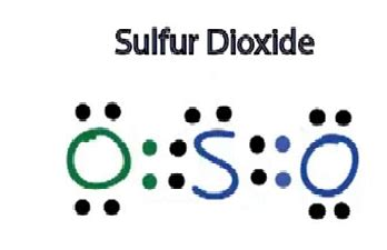 sulfur lewis dot diagram draw the electron dot structure of so2 and s8 9603947
