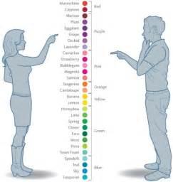 funny colors pics photos color funny men vs women names