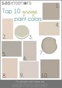 Valspar Greige by Gone With The Beige Hello Greige Jenna Burger