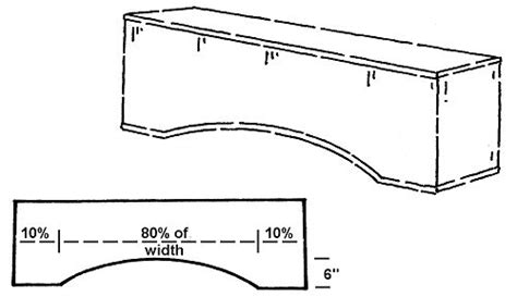 Cornice Board Dimensions dimensions shape for cornices guest bedroom if west elm bedding