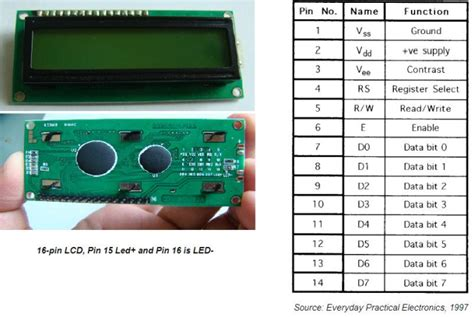 Lcd Cina Kecil 20 Pin 1 3 wire serial lcd using a shift register electronics lab