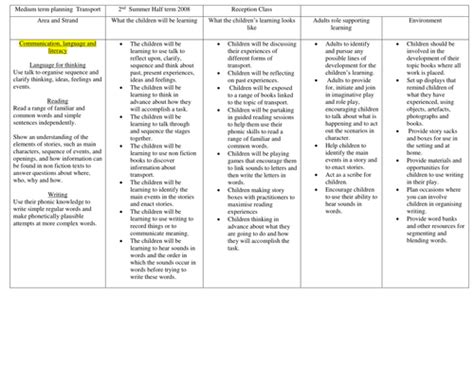 pattern planning year 1 search teaching resources tes