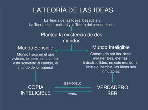 la idea de la plat 243 n y la teor 237 a de las ideas