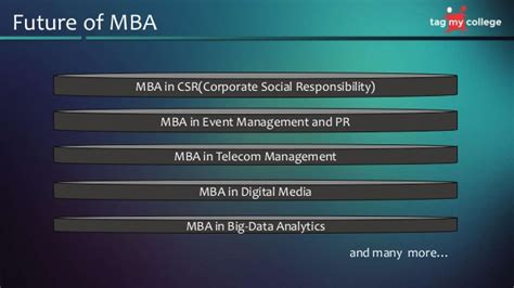 Best Colleges For Mba In Media Management by Mba