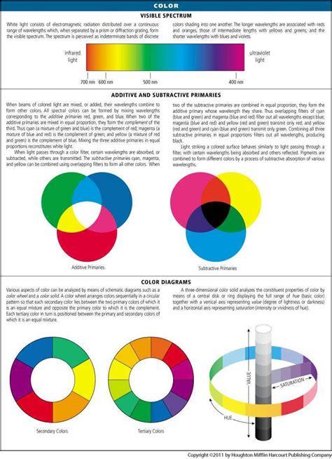 definition of color in color dictionary definition color defined