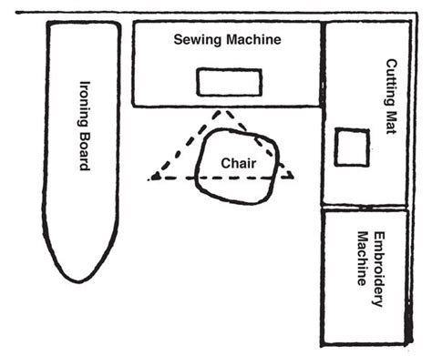 craft room floor plans 25 best ideas about small sewing rooms on pinterest