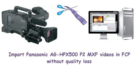 Final Cut Pro Quality Loss   import panasonic ag hpx500 p2 mxf footage into fcp without