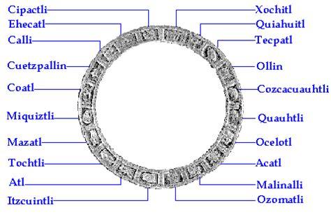 Como Leer El Calendario Azteca S 237 Mbolos Aztecas Significado Imagui