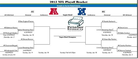 printable nfl playoff schedule 2014 dates 2015 nfl playoff schedule autos post