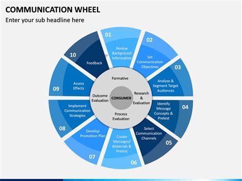 communication wheel powerpoint template sketchbubble