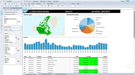 sap tutorial web intelligence business intelligence bi tools software sap