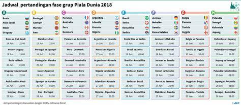 jadwal piala dunia 22 juni 2018 ini jadwal lengkap pertandingan fase grup piala dunia 2018