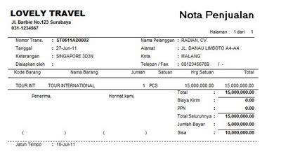 transaksi penjualan paket wisata tour mengelola bisnis