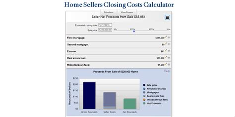 how to determine closing costs when buying a house home sellers closing costs calculator