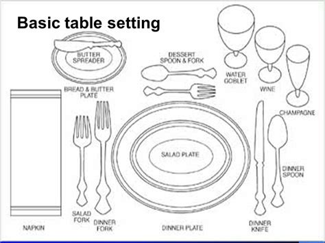 basic table setting business etiquette there is no accomplishment so easy to