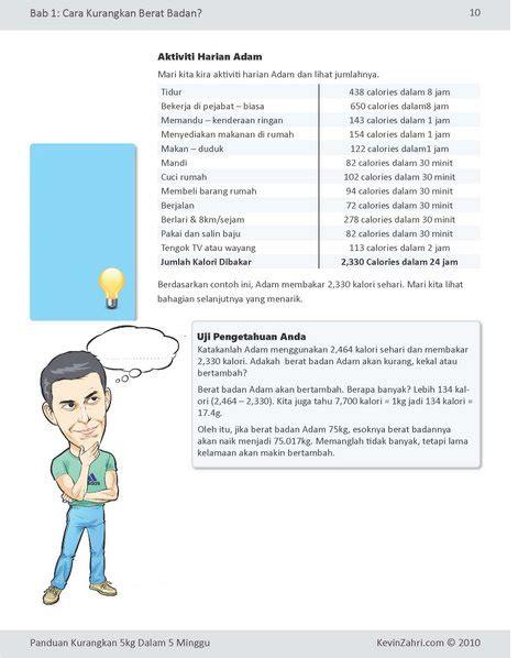 Pusat Simpelet 3 Obat Pelangsing Penurun Berat Badan Pembakar Lemak produk pelangsing perut buncit khasiat air