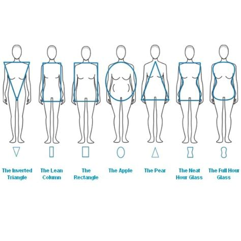 body types and shapes which one is you body type and which dress suit you