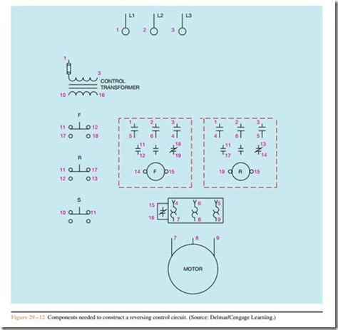 wiring diagram for forward motor wiring get any