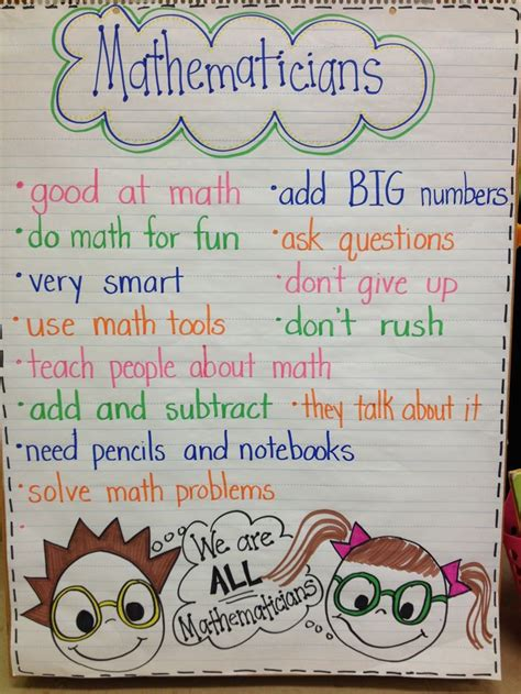 mathematicians  anchor chart math anchor charts math workshop math activities