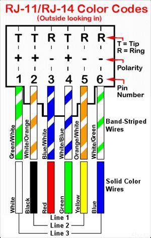 phone wire color code phone wiring diagram telephone socket wiring diagram