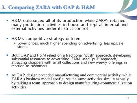 Zara Presentation Zara Ppt Template